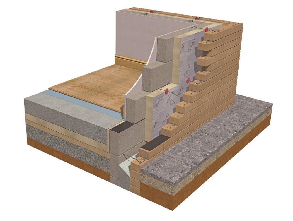 Recticel Insulation Eurowall Cavity build up